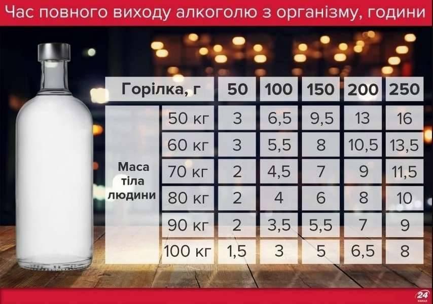 Можно ли пить квас за рулем автомобиля — carhack.ru