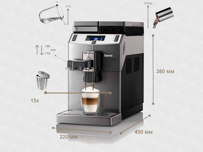 Как выбрать кофеварку или кофемашину для дома