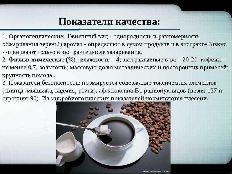 Производство натурального кофе как бизнес
