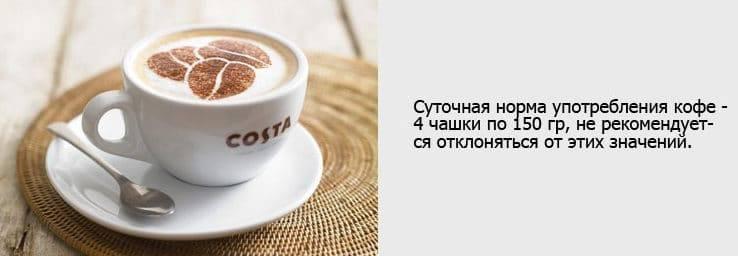 6 причин, по которым может болеть голова от кофе: что делать, как бороться, как вывести кофеин
