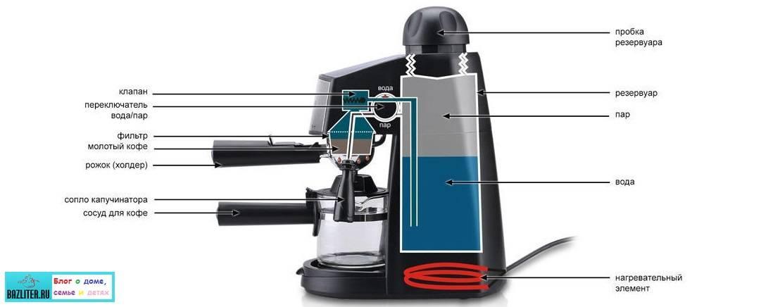 Кофе в чалдах: разновидности, особенности производства и использования