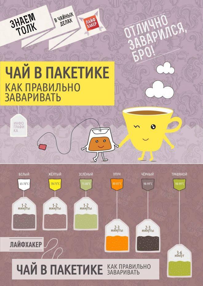 Можно ли заваривать пакетик чая несколько раз?  | яблык