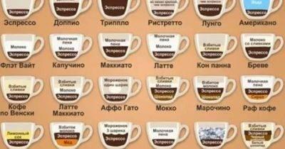 Кофе раф - рецепты для приготовления в домашних условиях