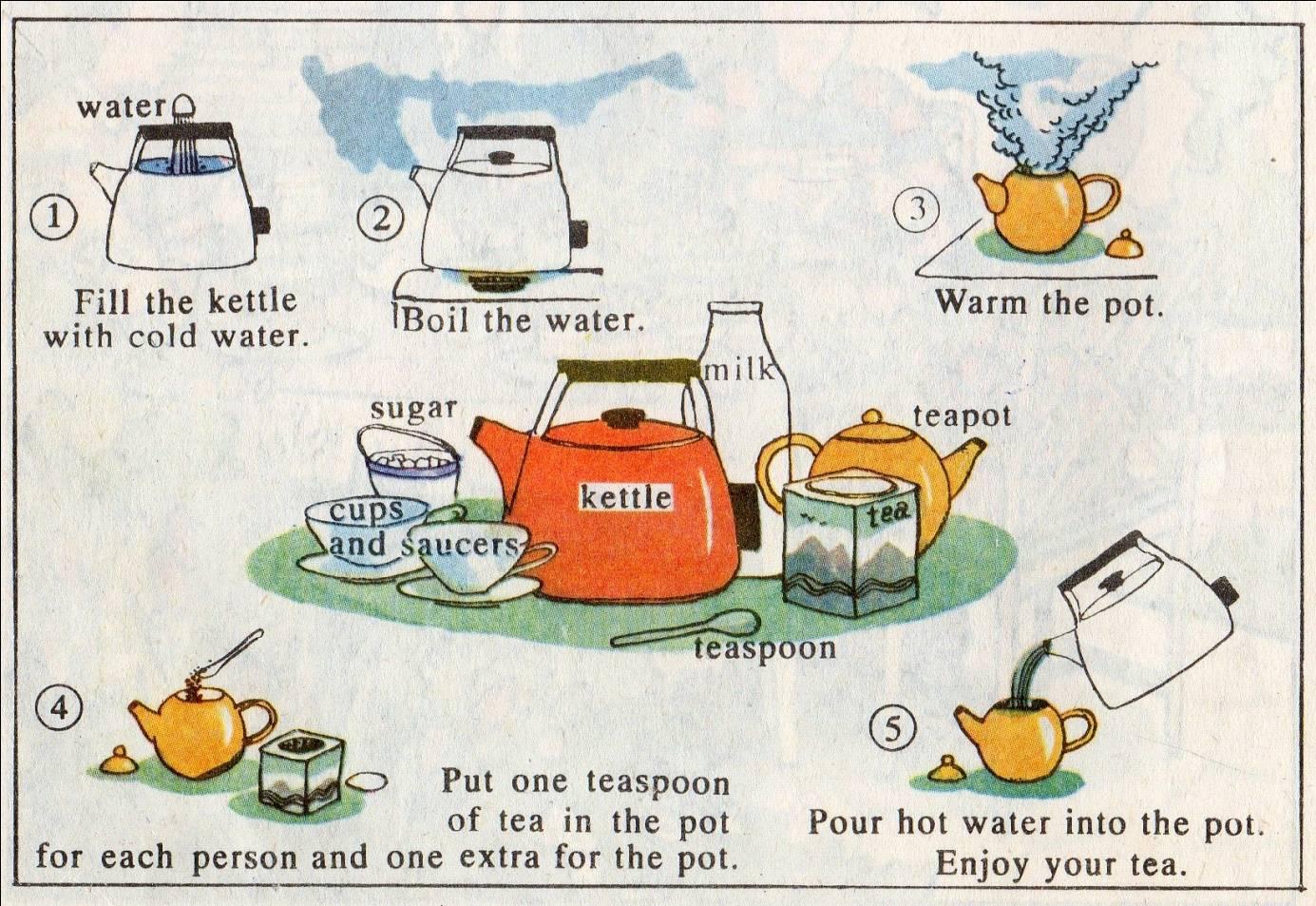 Как заваривают чай в англии- рецепт пошаговый с фото