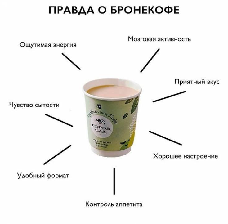 Кофе с маслом: польза или вред