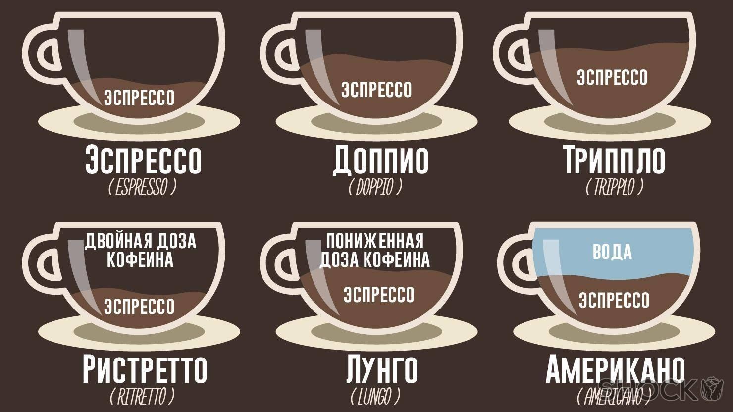 Как правильно выбрать чашку для капучино
