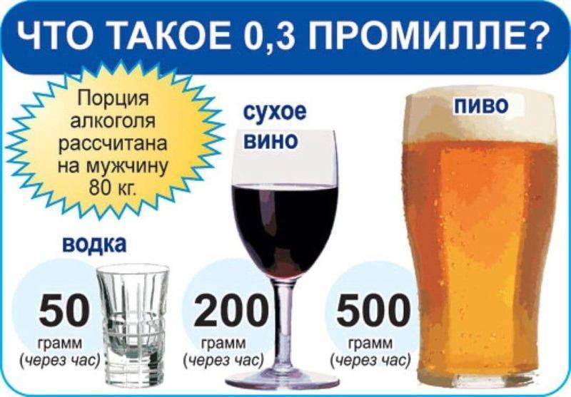 Сколько алкоголя в квасе в градусах