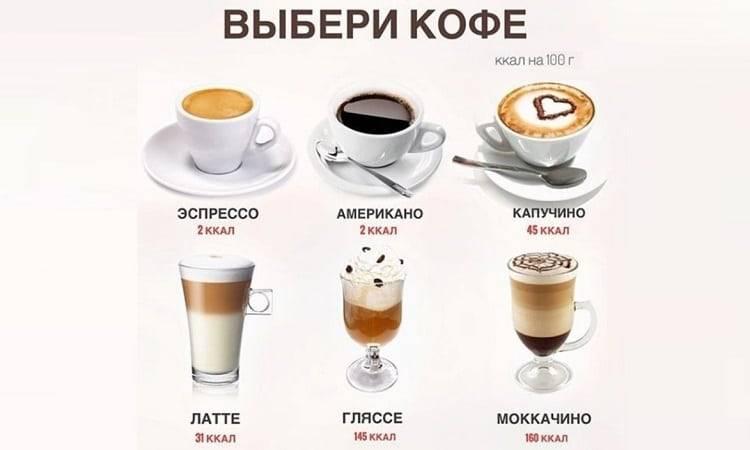 Сколько калорий в кофе и кофейных напитках, состав кофейного зерна