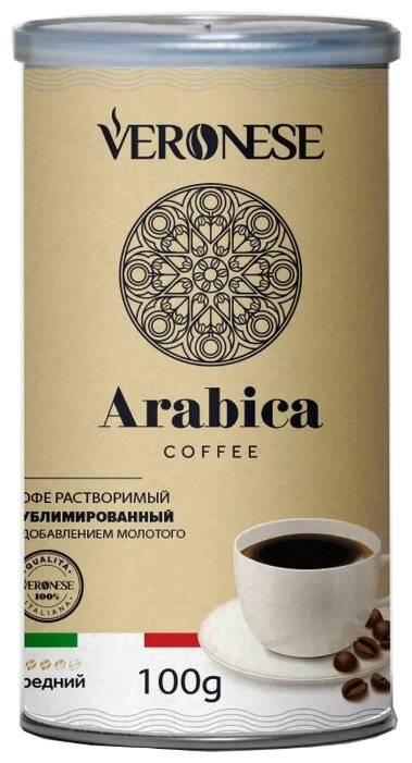 Выбираем лучший молотый кофе — рейтинг