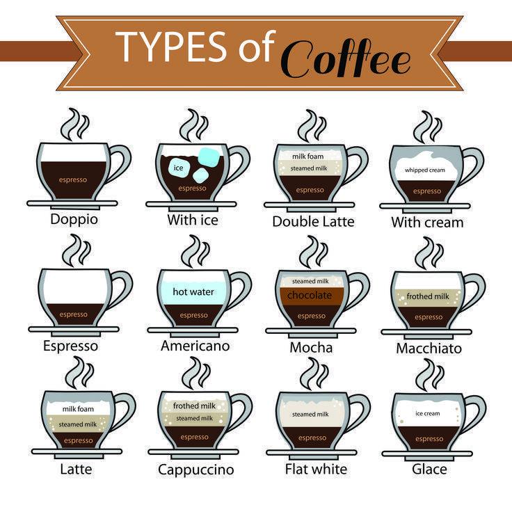 8 рецептов кофе с разных стран мира   brodude.ru
