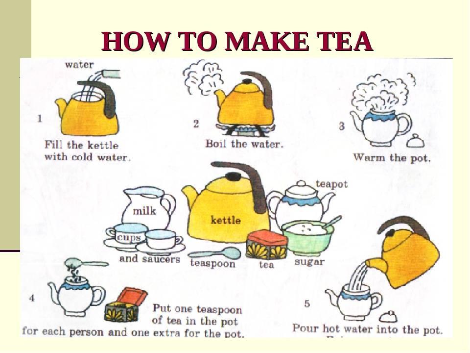 Кенийскй чай: основные виды и сорта