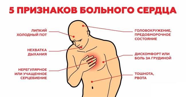 Может ли болеть сердце от кофе и что делать — сердце