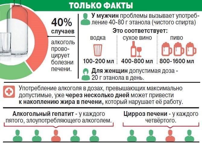 Можно ли пить кофе при грудном вскармливании: особенности употребление напитка, вред и польза, влияние на ребенка