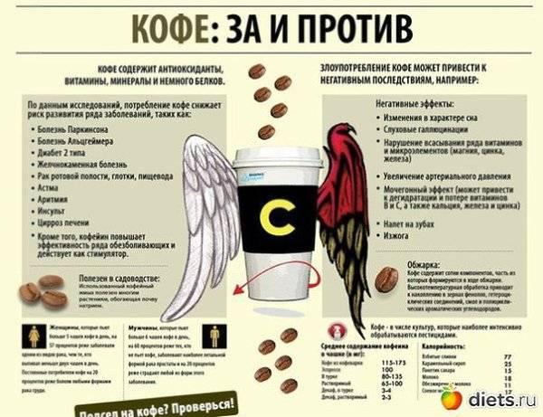 Кофе детям, со скольки лет можно пить ребенку этот напиток