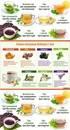 20 лечебных травяных чаев для укрепления здоровья: составы, рецепты, советы по применению фото и видео