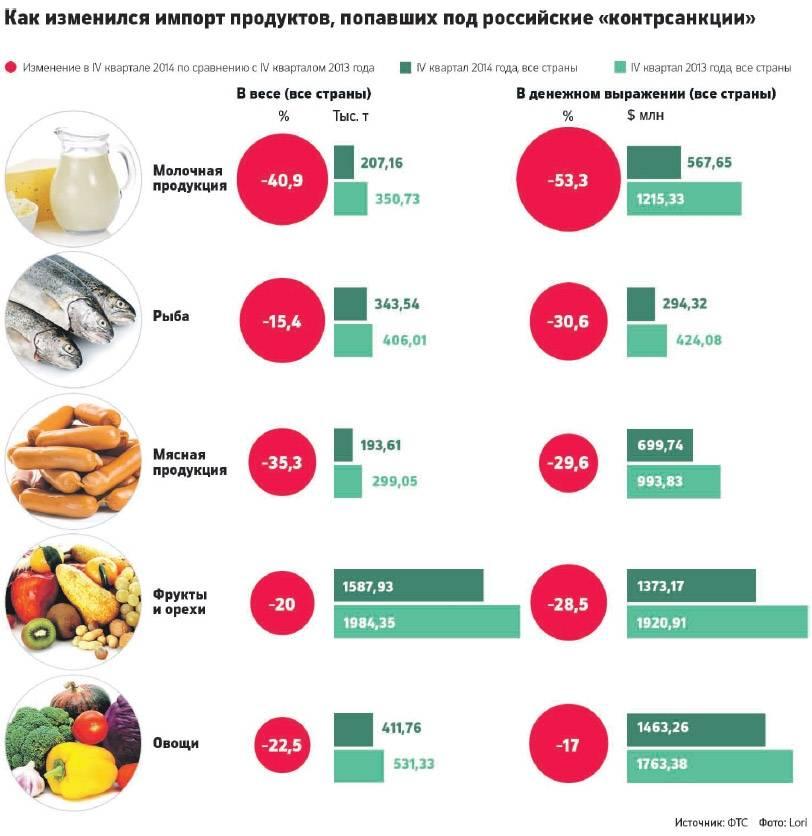 Ввоз товаров в россию - таможенные правила 2019-2020. сколько алкоголя можно ввозить в россию