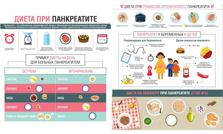 Кофе при панкреатите: можно ли, польза и вред