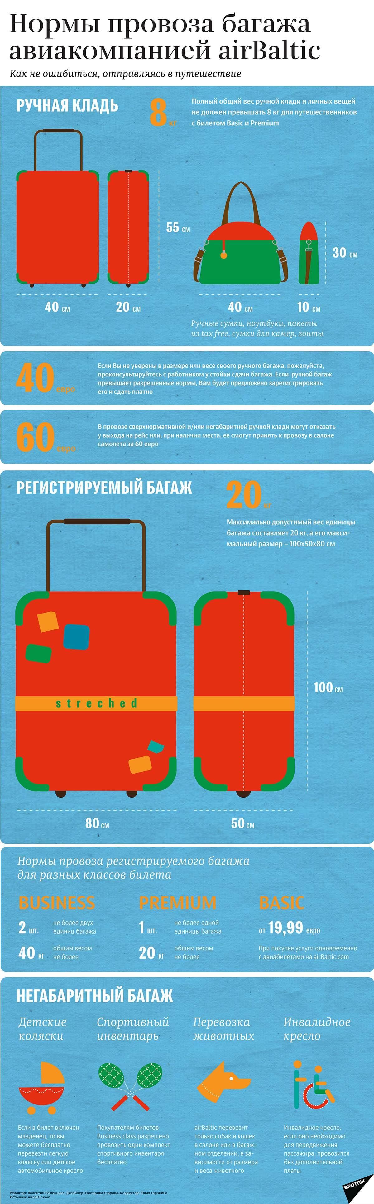 Провоз жидкости в самолете: нормы и правила в 2021 году