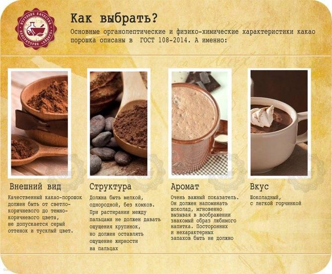 Гост 32616-2014 какао-бобы. определение содержания влаги (общепринятый метод)