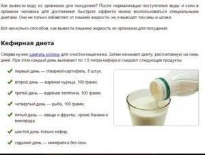 Продукты, которые вызывают задержку воды в организме