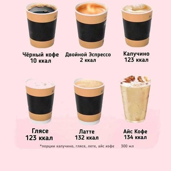 Как приготовить кофе со вкусом карамели на xcoffee.ru