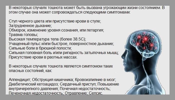 Сильная жажда тошнота слабость головокружение - доктор карпов