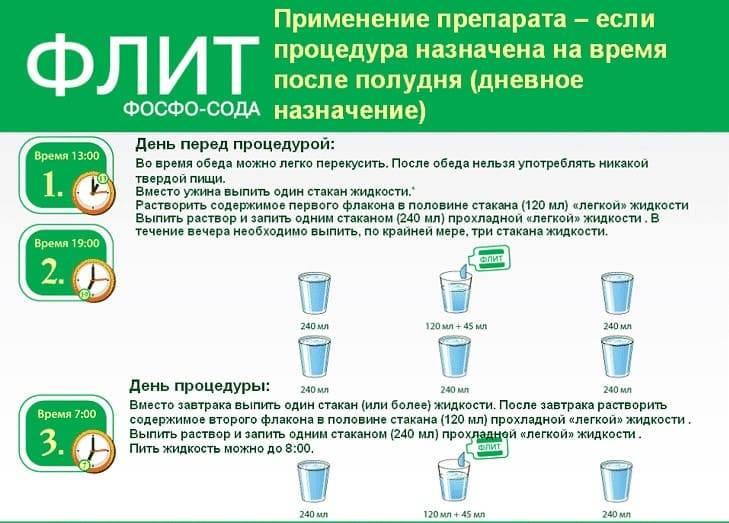 Совместимость кофе с таблетками, антибиотиками и витаминами