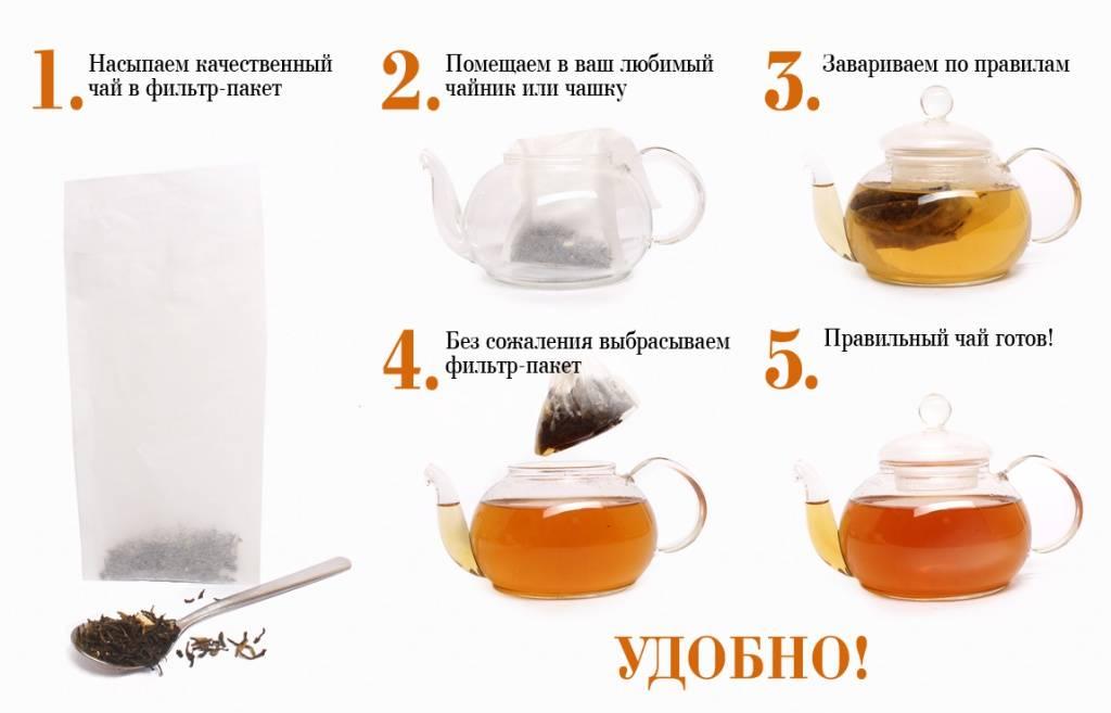 Чайный пакетик — википедия
