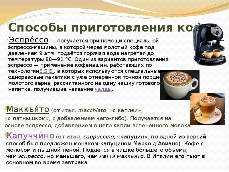Технология приготовления кофе в микроволновой печи
