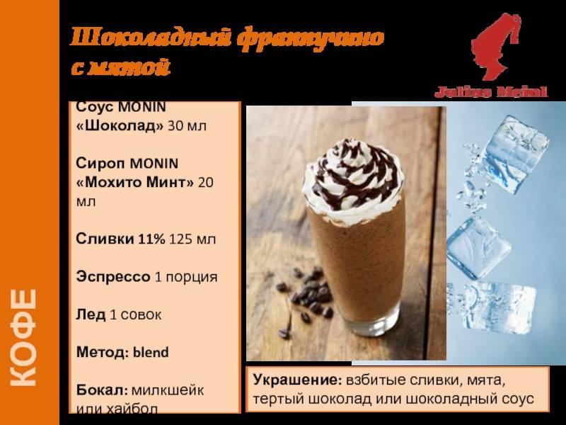 19 рецептов кофе в домашних условиях
