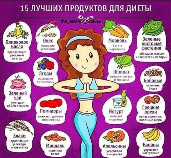 С чем пить чай на диете при похудении, чтобы не поправиться