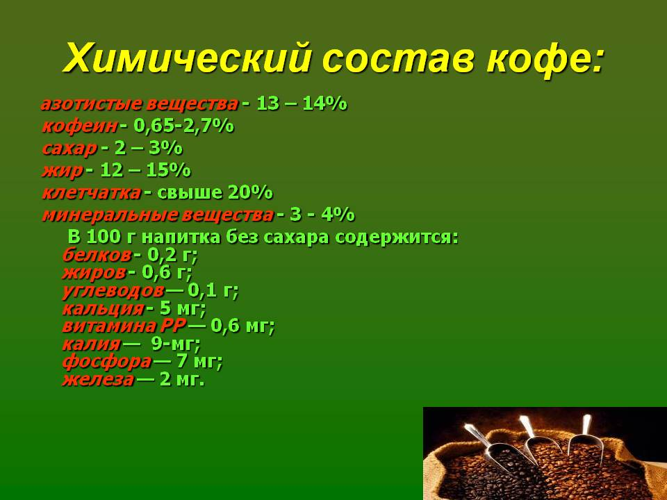 Калорийность кофе,его характеристики, норма и энергетическая ценность по сортам