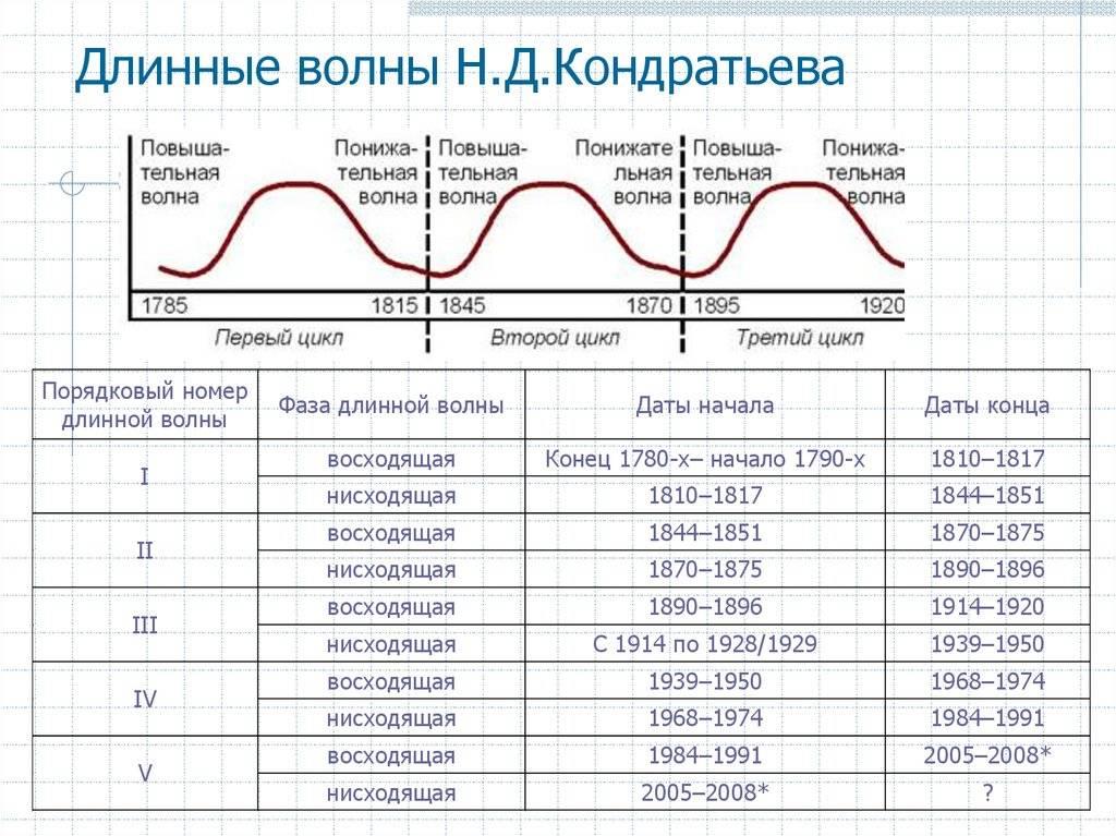 Какой будет третья волна коронавируса в россии: новые штаммы, прогнозы