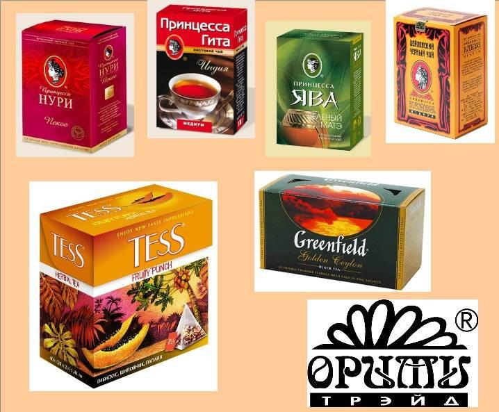 Как начать дело по продаже чая: бизнес-план, инструкция, маркетинг + подсчет выгоды прибыли и убытков