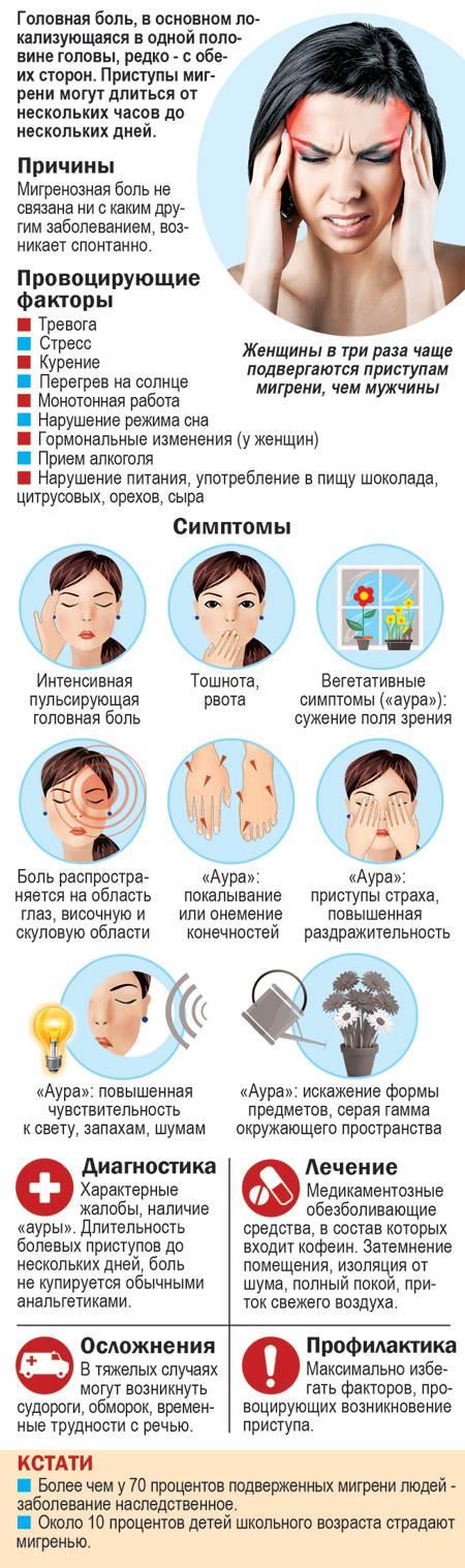 Можно ли пить кофе при мигрени? полезные рецепты и противопоказания