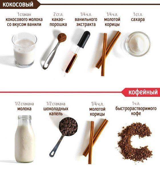 Как сделать горячий шоколад в домашних условиях пошаговый рецепт с фото