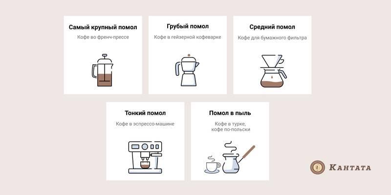 Лучший кофе для варки в турке – правила выбора, рейтинг популярных марок