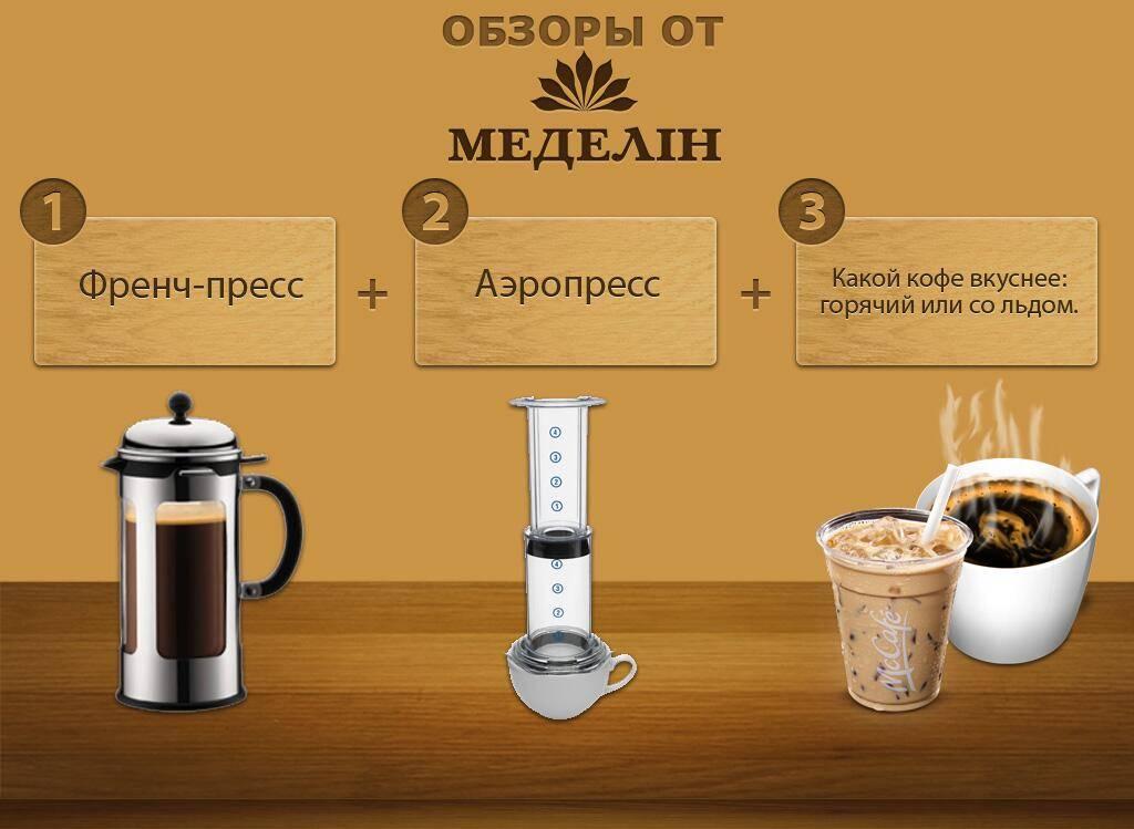 Как приготовить эспрессо, в домашних условиях без эспрессо-машины