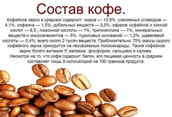 Сколько калорий в кофе с сахаром, молоком, другими добавками