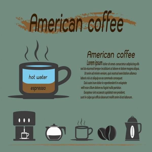 Где выращивают кофе? где растет кофе в мире?