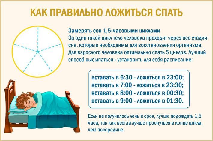 Что можно пить перед сном для хорошего сна - полезные советы