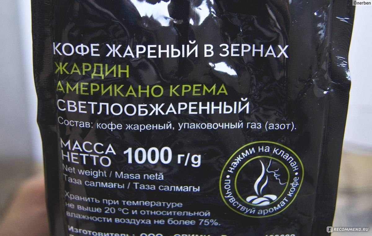 Калорийность кофе c молоком, сахаром и без добавок
