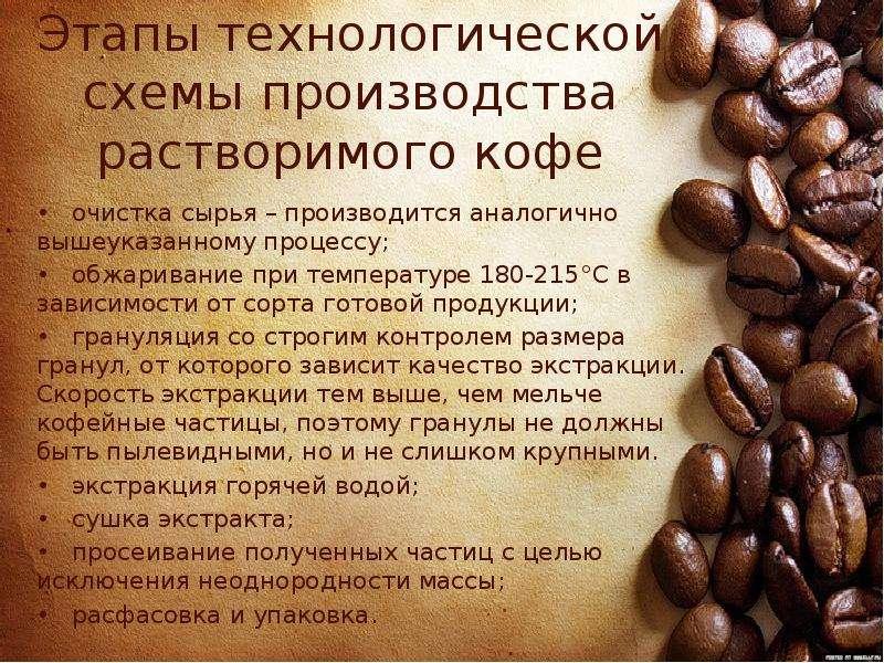 Как и из чего делают растворимый кофе? описание, фото и видео