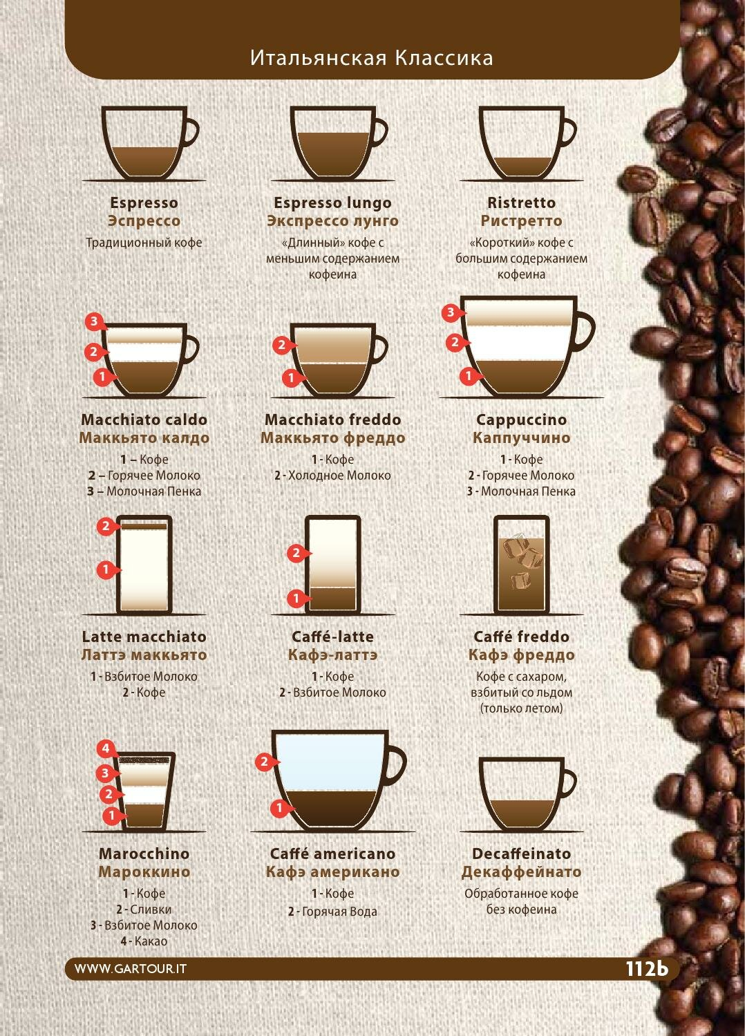 Кофе по-испански – бодрящий темпераментный напиток