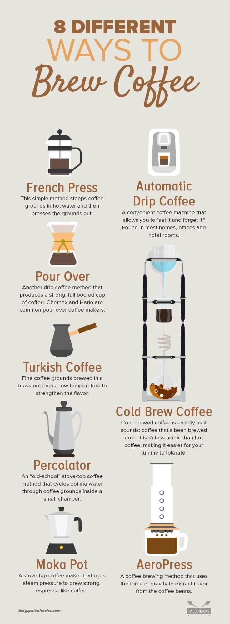 Кофе колд брю
