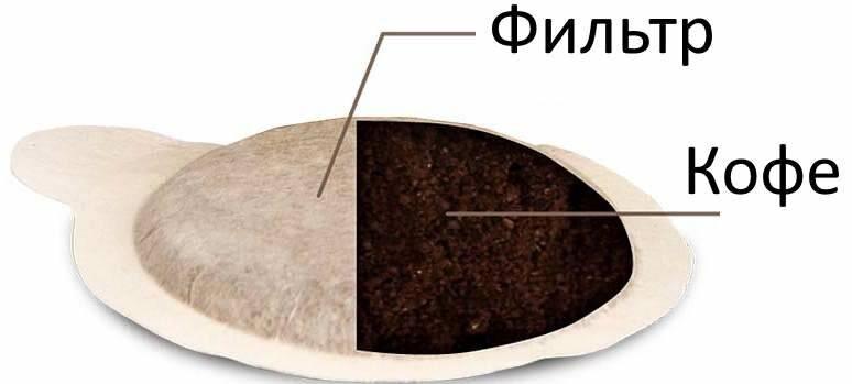 Что такое чалды для кофеварки