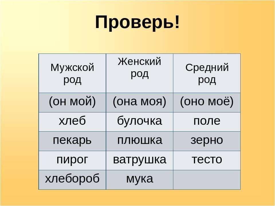 Какого рода слова «кофе», мужского или среднего, он или оно