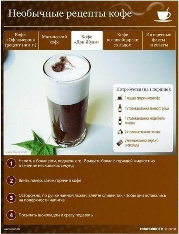 Рецепты приготовления кофе