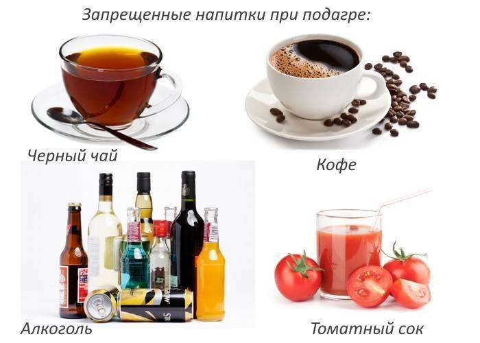 Питание и диета при подагре - меню на неделю. разрешенные и запрещенные продукты, что можно и нельзя