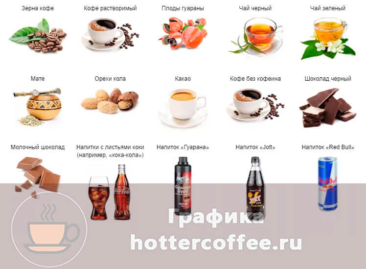 Сколько кофеина в растворимом кофе?